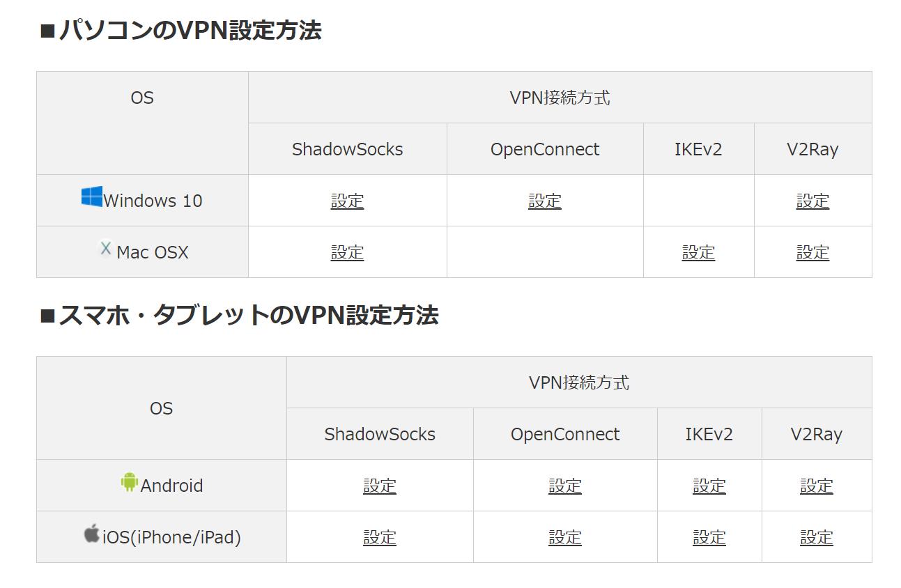 月餅VPNの使い方